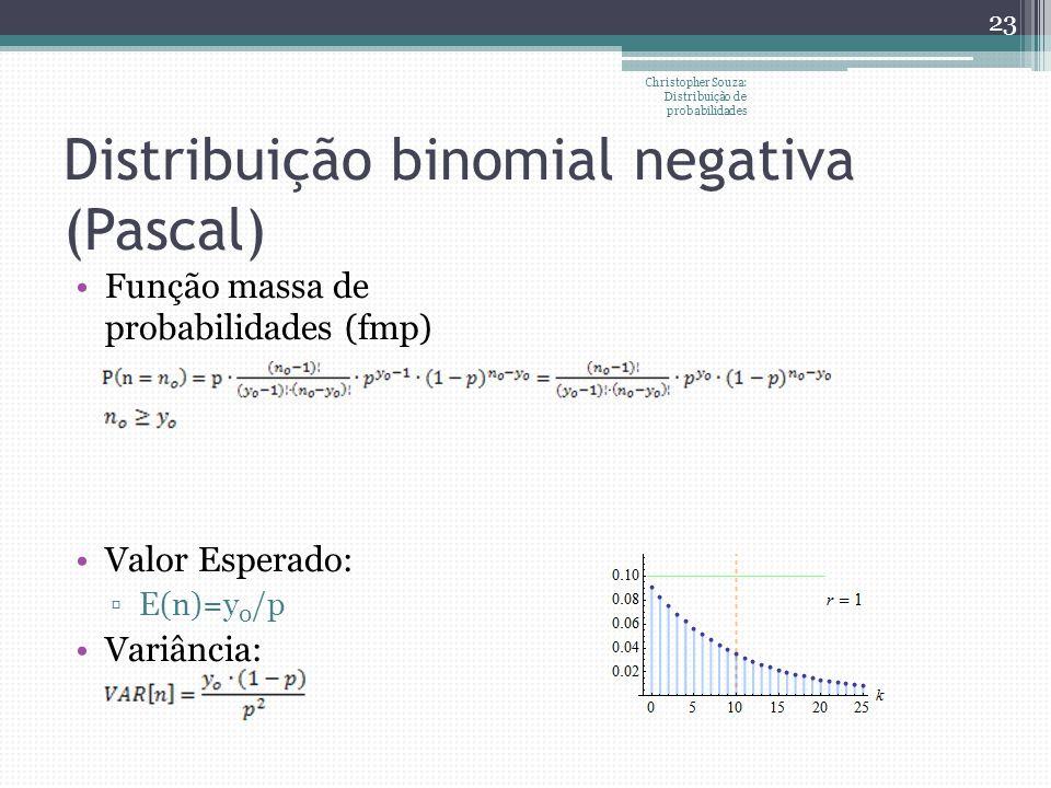 Distribuição binomial negativa (Pascal) Função massa de probabilidades (fmp) Valor Esperado: E(n)=y 0 /p Variância: Christopher Souza: Distribuição de