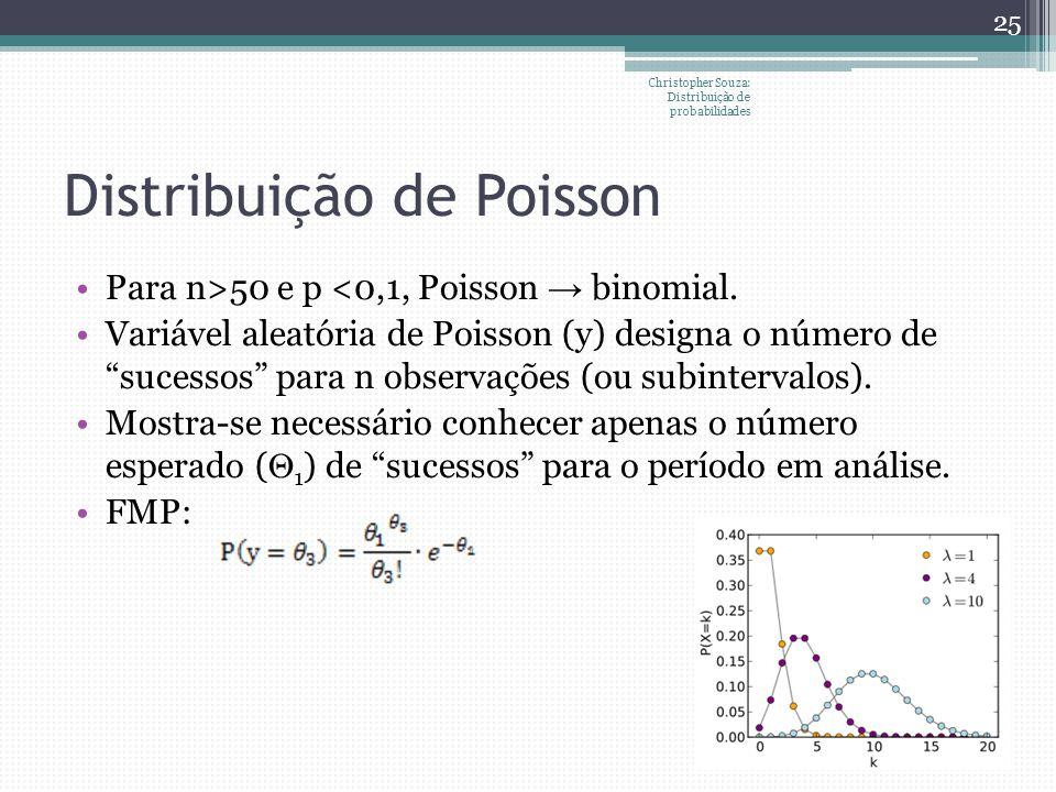 Distribuição de Poisson Para n>50 e p <0,1, Poisson binomial. Variável aleatória de Poisson (y) designa o número de sucessos para n observações (ou su