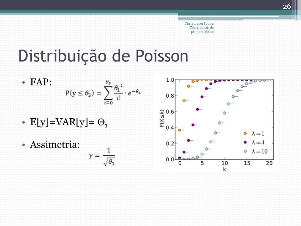 Distribuição de Poisson FAP: E[y]=VAR[y]= 1 Assimetria: Christopher Souza: Distribuição de probabilidades 26