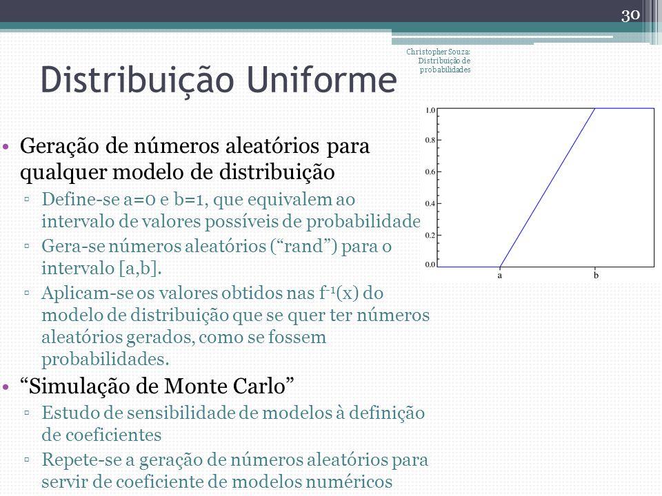 Distribuição Uniforme Geração de números aleatórios para qualquer modelo de distribuição Define-se a=0 e b=1, que equivalem ao intervalo de valores po
