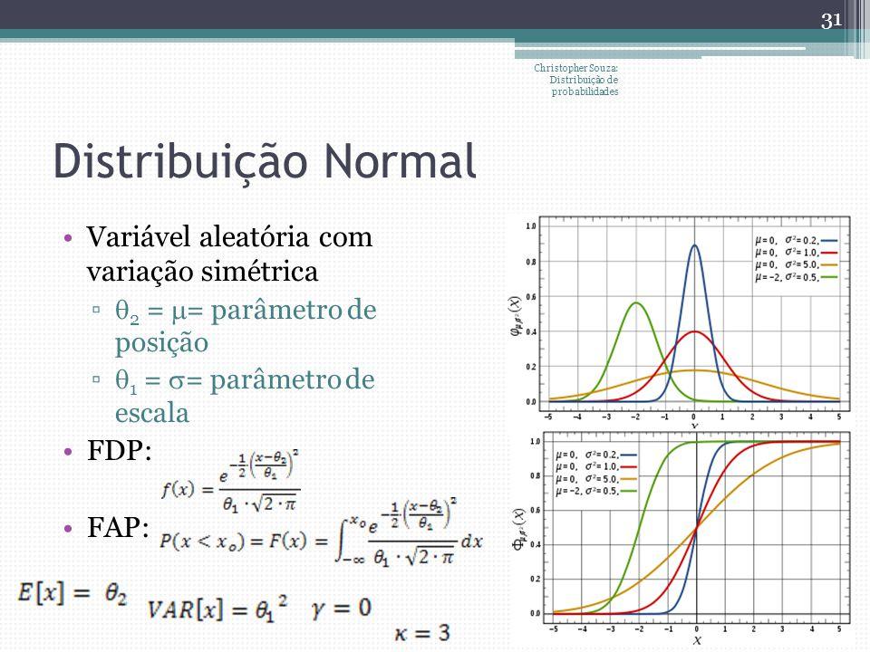 Distribuição Normal Christopher Souza: Distribuição de probabilidades 31 Variável aleatória com variação simétrica 2 = = parâmetro de posição 1 = = pa