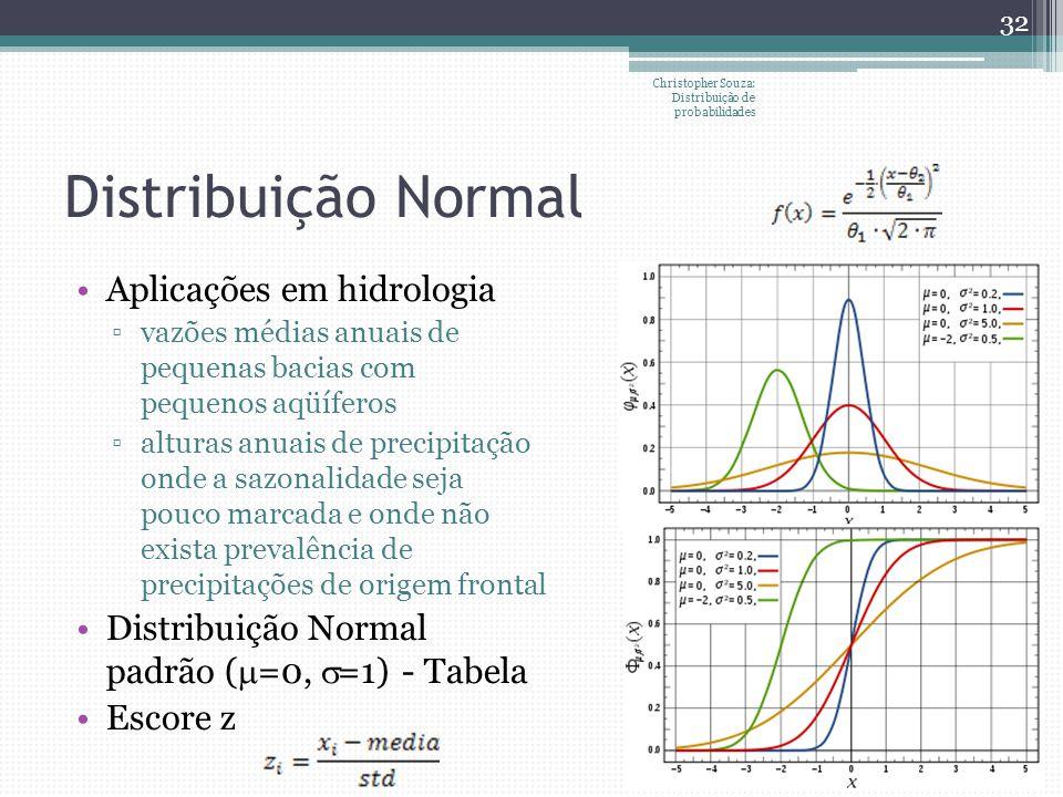 Distribuição Normal Christopher Souza: Distribuição de probabilidades 32 Aplicações em hidrologia vazões médias anuais de pequenas bacias com pequenos