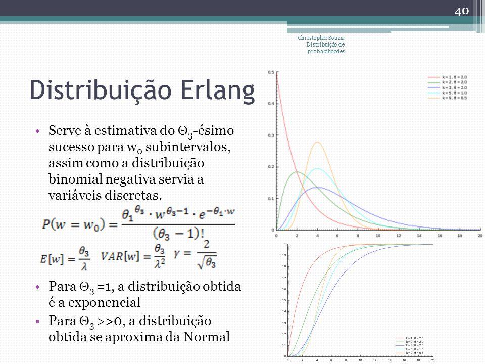 Distribuição Erlang Christopher Souza: Distribuição de probabilidades 40 Serve à estimativa do 3 -ésimo sucesso para w 0 subintervalos, assim como a d