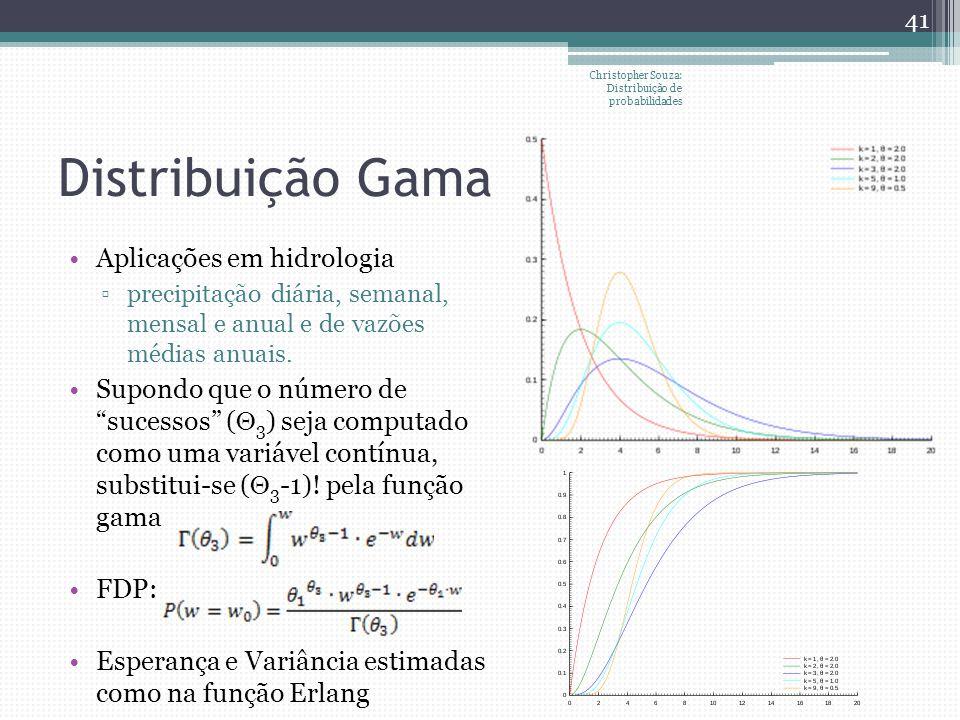 Distribuição Gama Christopher Souza: Distribuição de probabilidades 41 Aplicações em hidrologia precipitação diária, semanal, mensal e anual e de vazõ