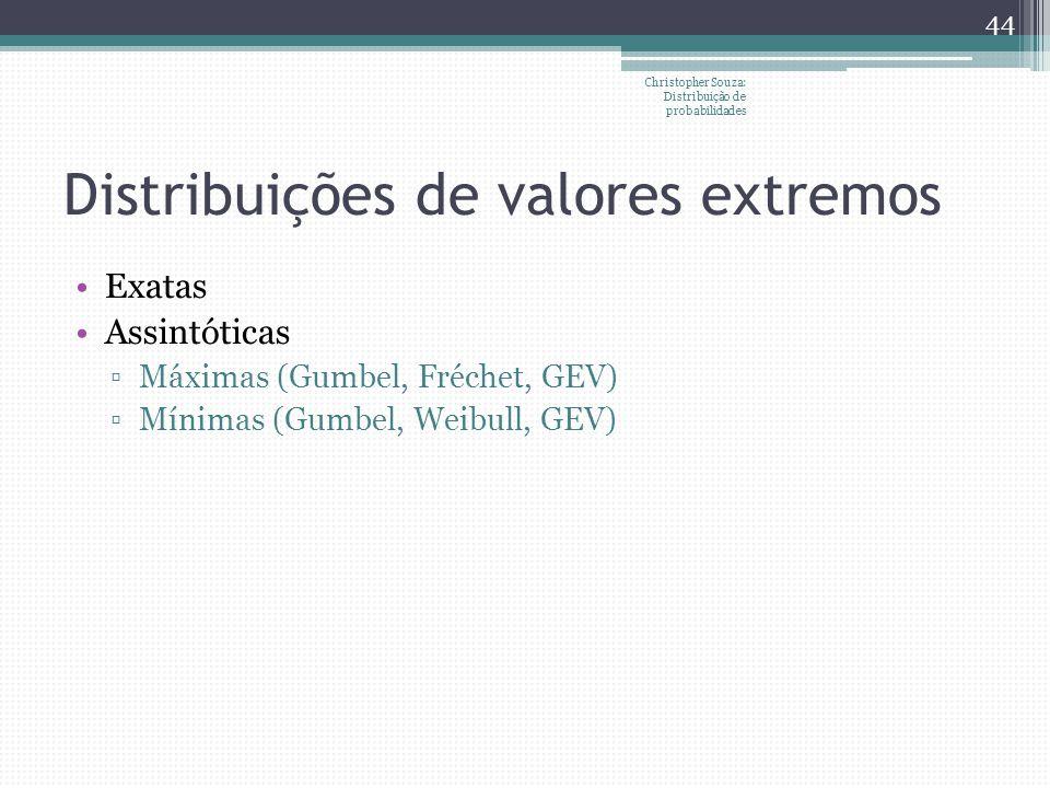 Distribuições de valores extremos Exatas Assintóticas Máximas (Gumbel, Fréchet, GEV) Mínimas (Gumbel, Weibull, GEV) Christopher Souza: Distribuição de