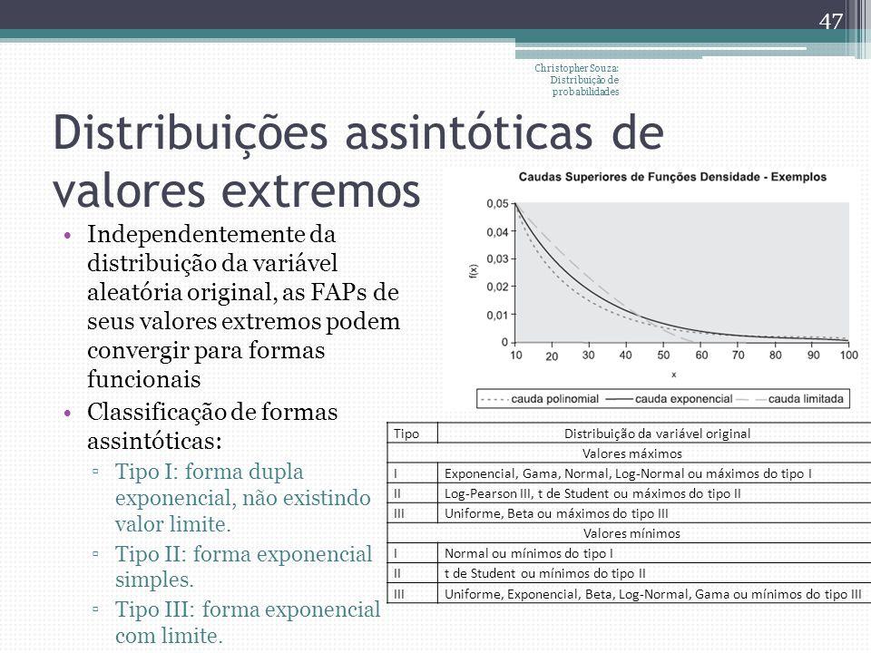 Distribuições assintóticas de valores extremos Independentemente da distribuição da variável aleatória original, as FAPs de seus valores extremos pode
