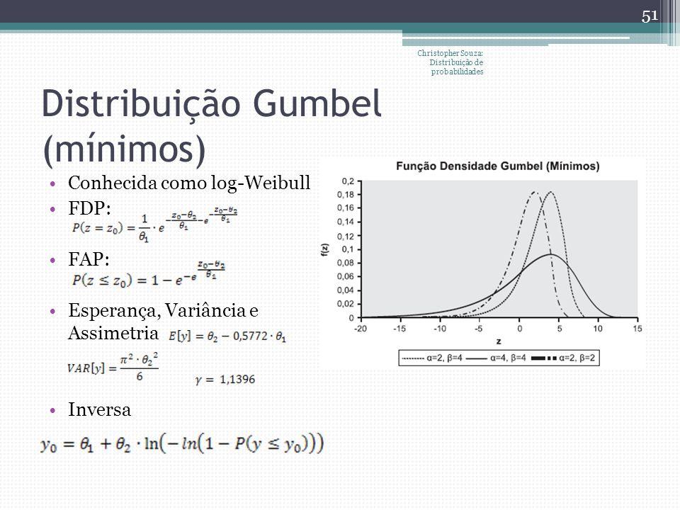 Distribuição Gumbel (mínimos) Christopher Souza: Distribuição de probabilidades 51 Conhecida como log-Weibull FDP: FAP: Esperança, Variância e Assimet