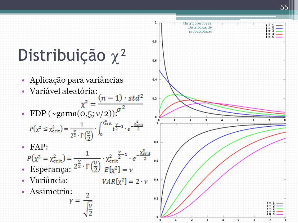 Distribuição ² Aplicação para variâncias Variável aleatória: FDP (~gama(0,5; /2)): FAP: Esperança: Variância: Assimetria: Christopher Souza: Distribui