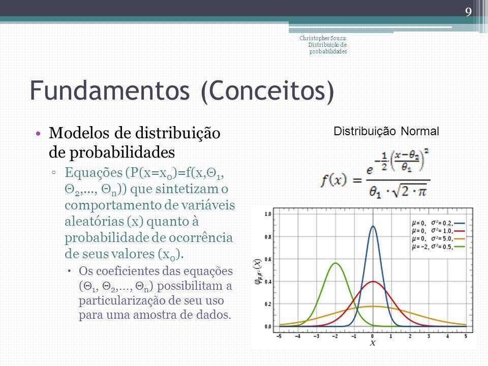 Fundamentos (Conceitos) Modelos de distribuição de probabilidades Equações (P(x=x 0 )=f(x, 1, 2,..., n )) que sintetizam o comportamento de variáveis