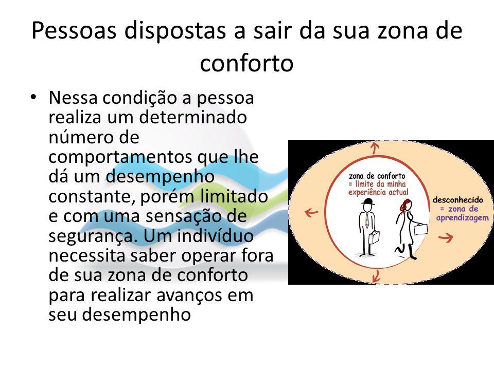 Pessoas dispostas a sair da sua zona de conforto Nessa condição a pessoa realiza um determinado número de comportamentos que lhe dá um desempenho cons