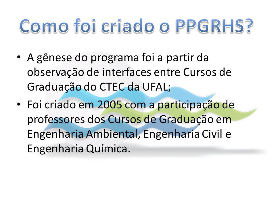 A gênese do programa foi a partir da observação de interfaces entre Cursos de Graduação do CTEC da UFAL; Foi criado em 2005 com a participação de prof