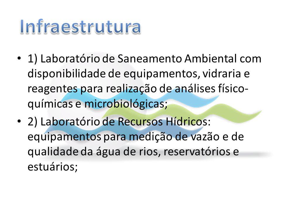 1) Laboratório de Saneamento Ambiental com disponibilidade de equipamentos, vidraria e reagentes para realização de análises físico- químicas e microb