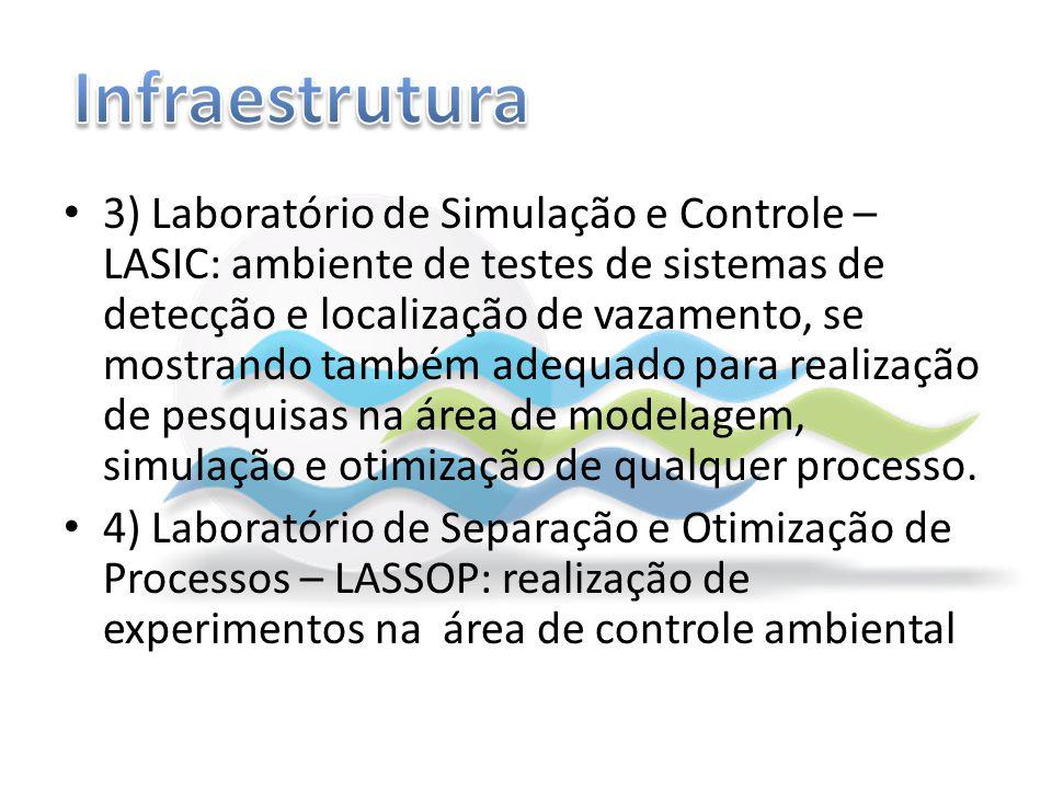 3) Laboratório de Simulação e Controle – LASIC: ambiente de testes de sistemas de detecção e localização de vazamento, se mostrando também adequado pa