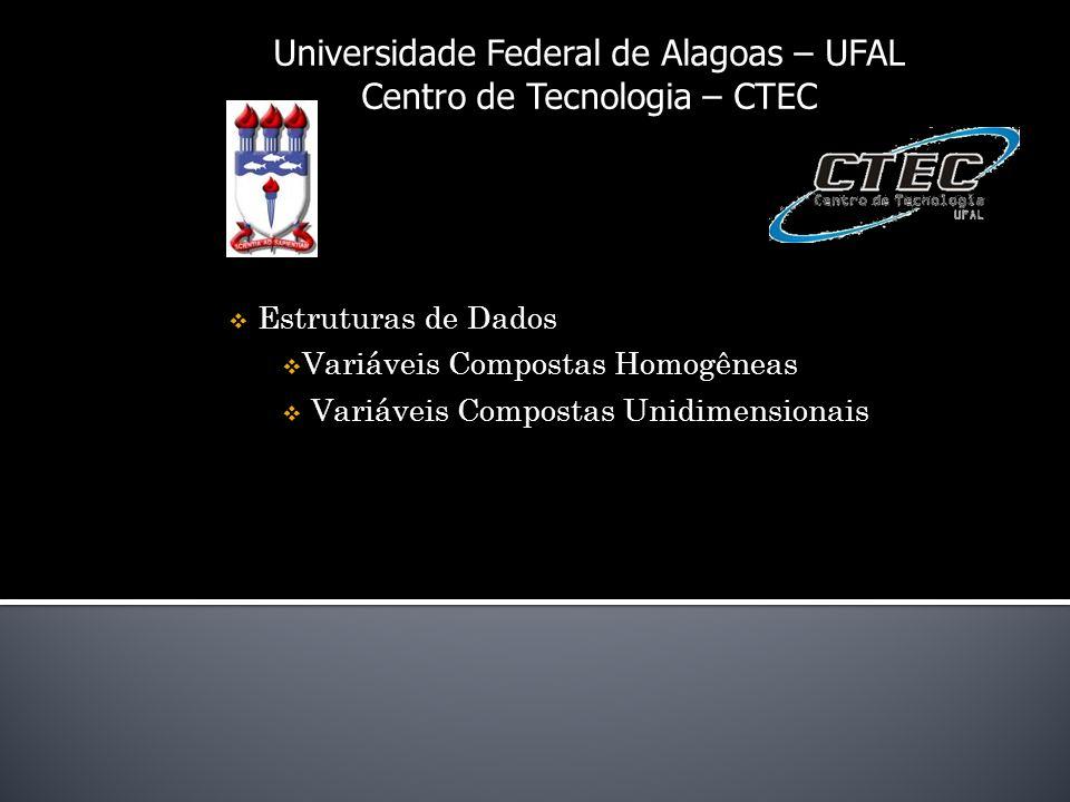 Universidade Federal de Alagoas – UFAL Centro de Tecnologia – CTEC Estruturas de Dados Variáveis Compostas Homogêneas Variáveis Compostas Unidimensionais
