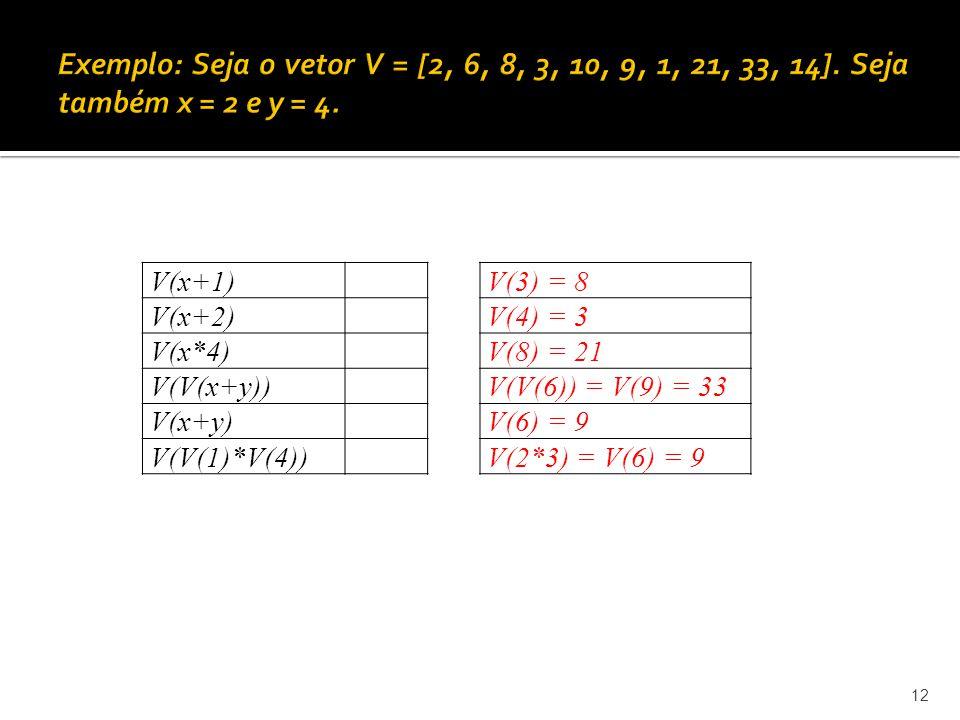 12 V(x+1) V(x+2) V(x*4) V(V(x+y)) V(x+y) V(V(1)*V(4)) V(3) = 8 V(4) = 3 V(8) = 21 V(V(6)) = V(9) = 33 V(6) = 9 V(2*3) = V(6) = 9
