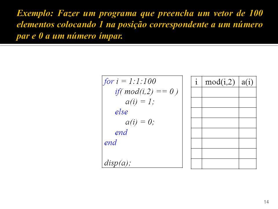 14 for i = 1:1:100 if( mod(i,2) == 0 ) a(i) = 1; else a(i) = 0; end disp(a); imod(i,2)a(i)