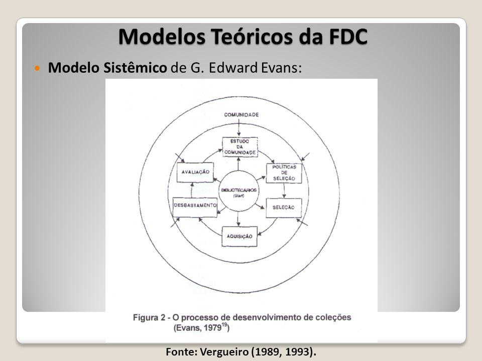 Modelos Teóricos da FDC Modelo Sistêmico de G. Edward Evans: Fonte: Vergueiro (1989, 1993).