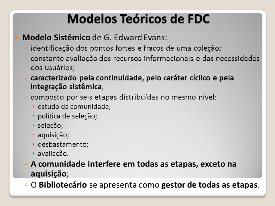 Modelos Teóricos de FDC Modelo Sistêmico de G. Edward Evans: identificação dos pontos fortes e fracos de uma coleção; constante avaliação dos recursos