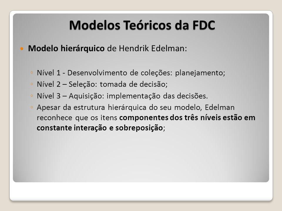 Modelos Teóricos da FDC Modelo hierárquico de Hendrik Edelman: Nível 1 - Desenvolvimento de coleções: planejamento; Nível 2 – Seleção: tomada de decis