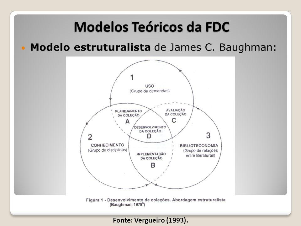 A FDC no Brasil Duas questões fundamentais: As coleções estão sendo desenvolvidas criteriosamente.