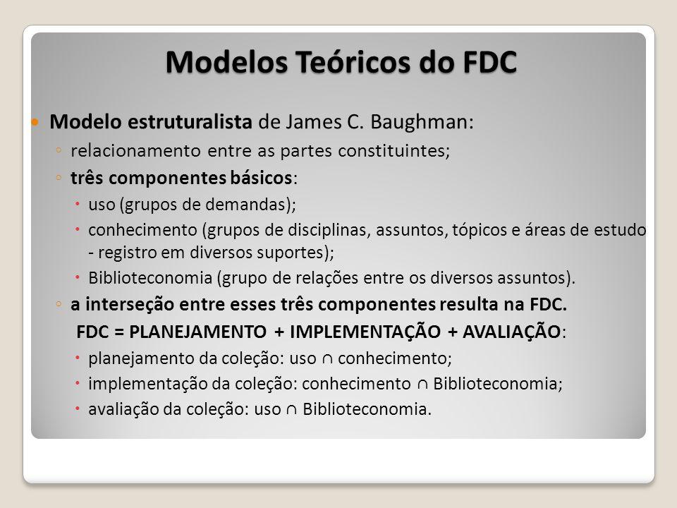 Modelos Teóricos do FDC Modelo estruturalista de James C. Baughman: relacionamento entre as partes constituintes; três componentes básicos: uso (grupo