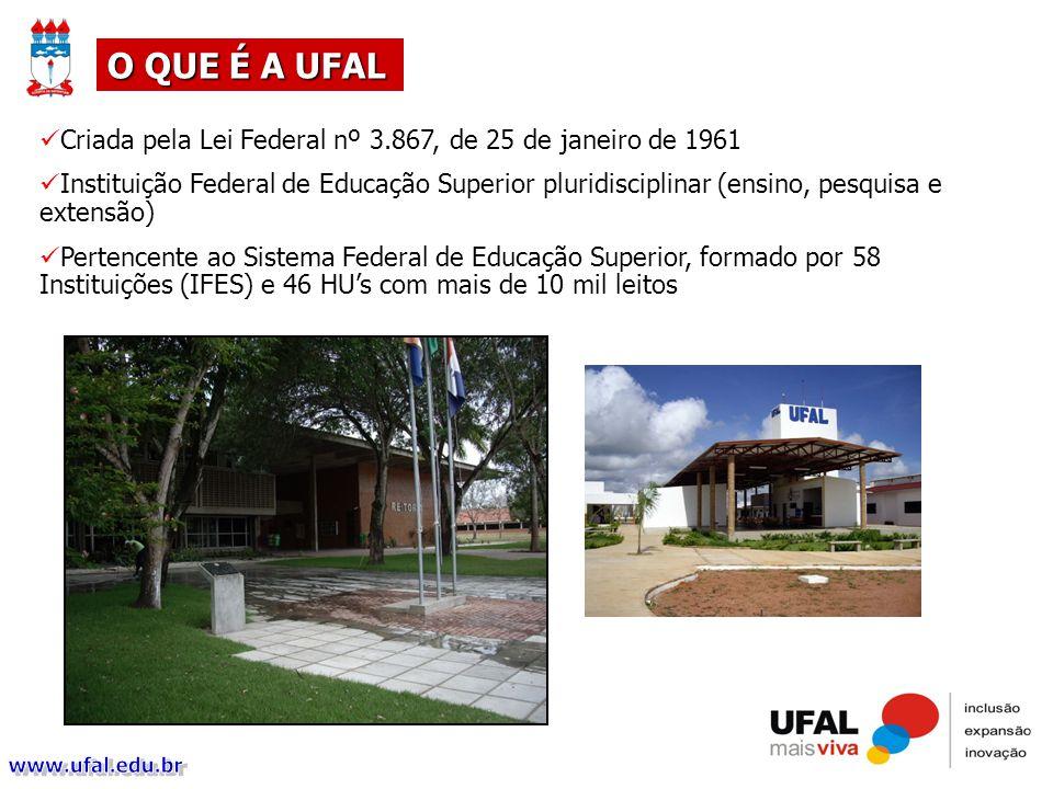 Criada pela Lei Federal nº 3.867, de 25 de janeiro de 1961 Instituição Federal de Educação Superior pluridisciplinar (ensino, pesquisa e extensão) Per