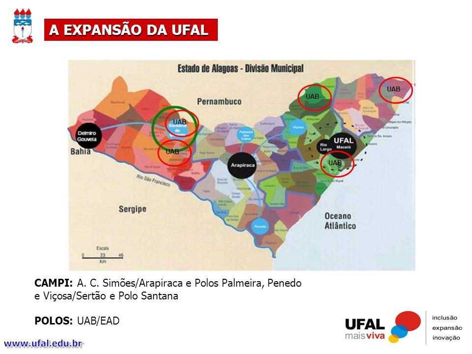 CAMPI: A. C. Simões/Arapiraca e Polos Palmeira, Penedo e Viçosa/Sertão e Polo Santana POLOS: UAB/EAD A EXPANSÃO DA UFAL UAB