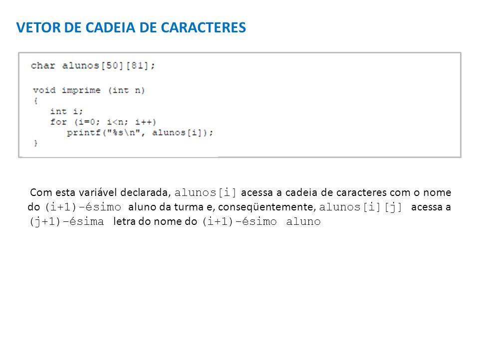 VETOR DE CADEIA DE CARACTERES Com esta variável declarada, alunos[i] acessa a cadeia de caracteres com o nome do (i+1)-ésimo aluno da turma e, conseqüentemente, alunos[i][j] acessa a (j+1)-ésima letra do nome do (i+1)-ésimo aluno