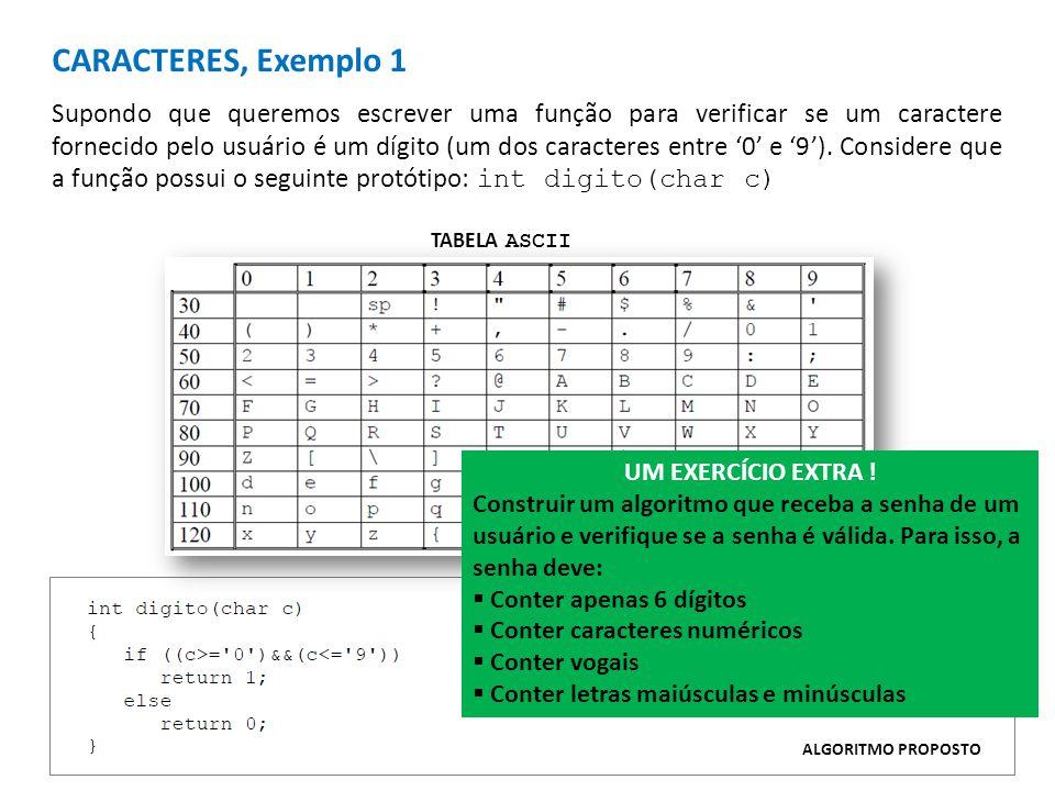 CARACTERES, Exemplo 1 Supondo que queremos escrever uma função para verificar se um caractere fornecido pelo usuário é um dígito (um dos caracteres entre 0 e 9).