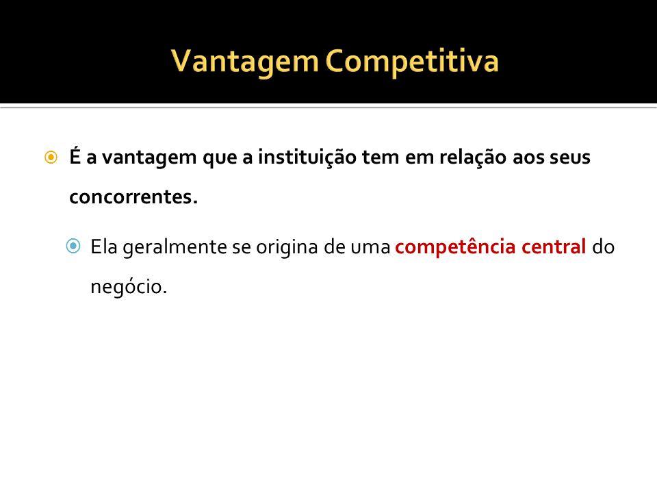 É a vantagem que a instituição tem em relação aos seus concorrentes.