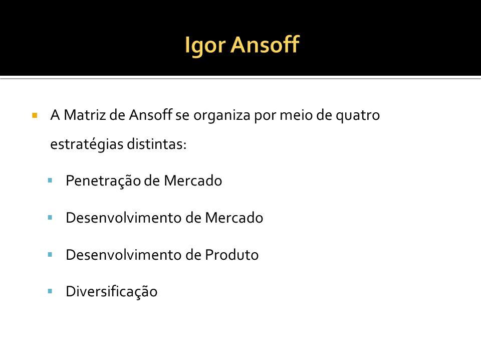 A Matriz de Ansoff se organiza por meio de quatro estratégias distintas: Penetração de Mercado Desenvolvimento de Mercado Desenvolvimento de Produto Diversificação