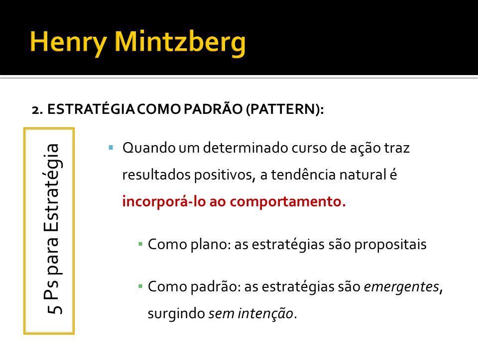2. ESTRATÉGIA COMO PADRÃO (PATTERN): Quando um determinado curso de ação traz resultados positivos, a tendência natural é incorporá-lo ao comportament