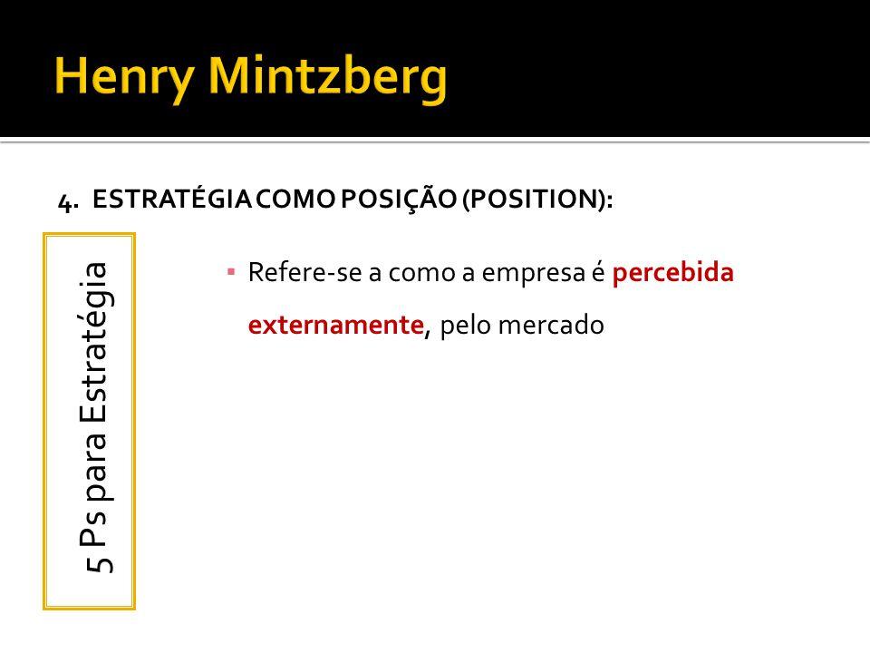 4. ESTRATÉGIA COMO POSIÇÃO (POSITION): Refere-se a como a empresa é percebida externamente, pelo mercado 5 Ps para Estratégia