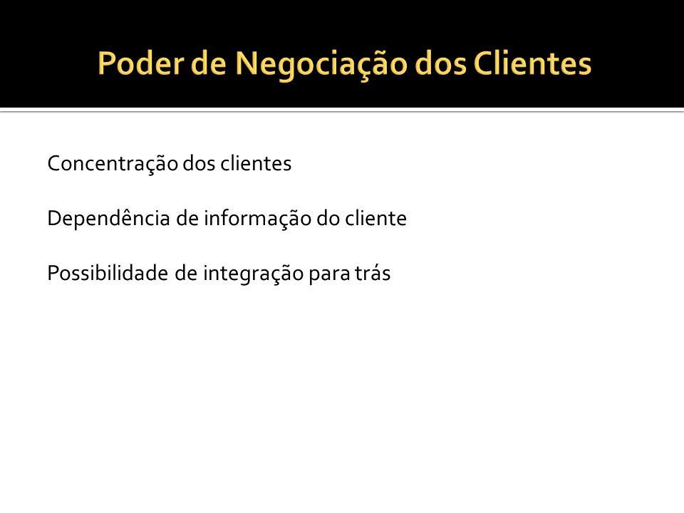 Concentração dos clientes Dependência de informação do cliente Possibilidade de integração para trás