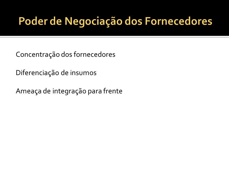 Concentração dos fornecedores Diferenciação de insumos Ameaça de integração para frente