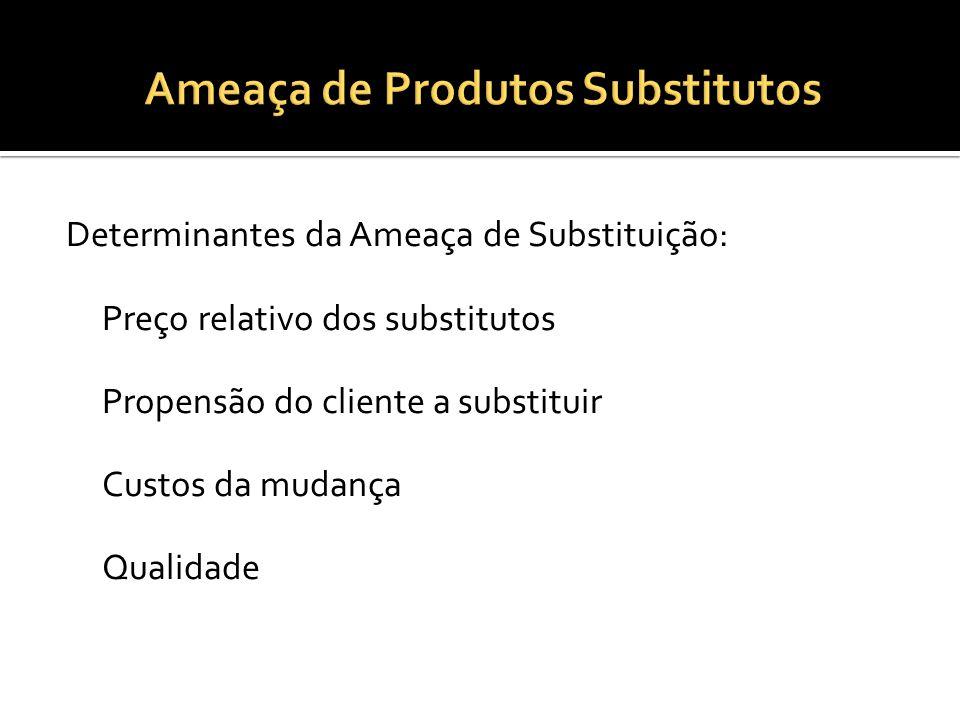 Determinantes da Ameaça de Substituição: Preço relativo dos substitutos Propensão do cliente a substituir Custos da mudança Qualidade