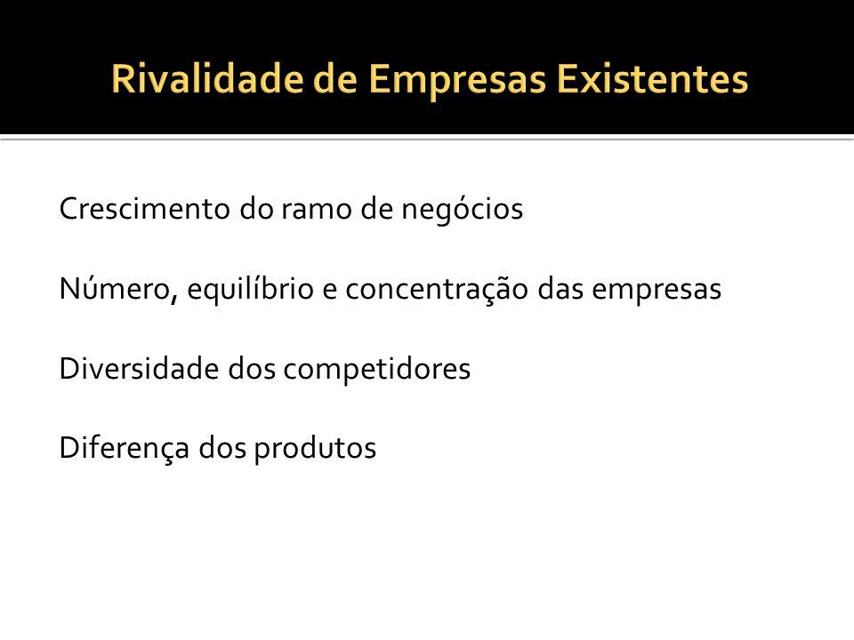 Crescimento do ramo de negócios Número, equilíbrio e concentração das empresas Diversidade dos competidores Diferença dos produtos