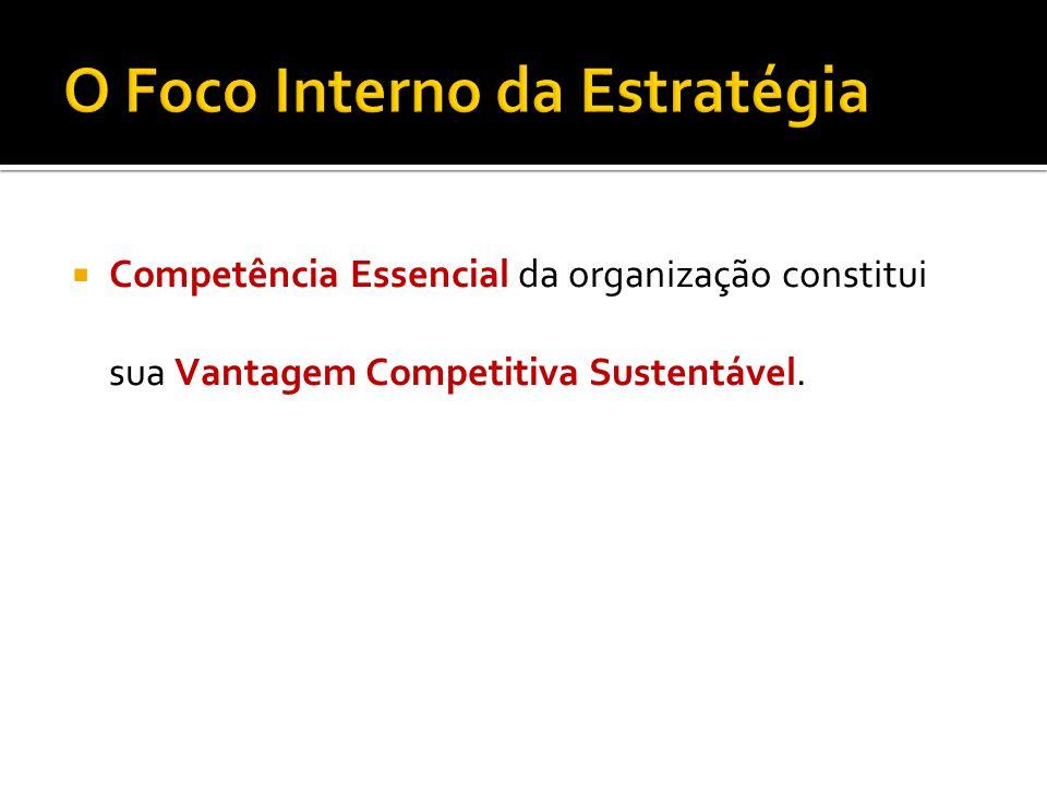 Competência Essencial da organização constitui sua Vantagem Competitiva Sustentável.