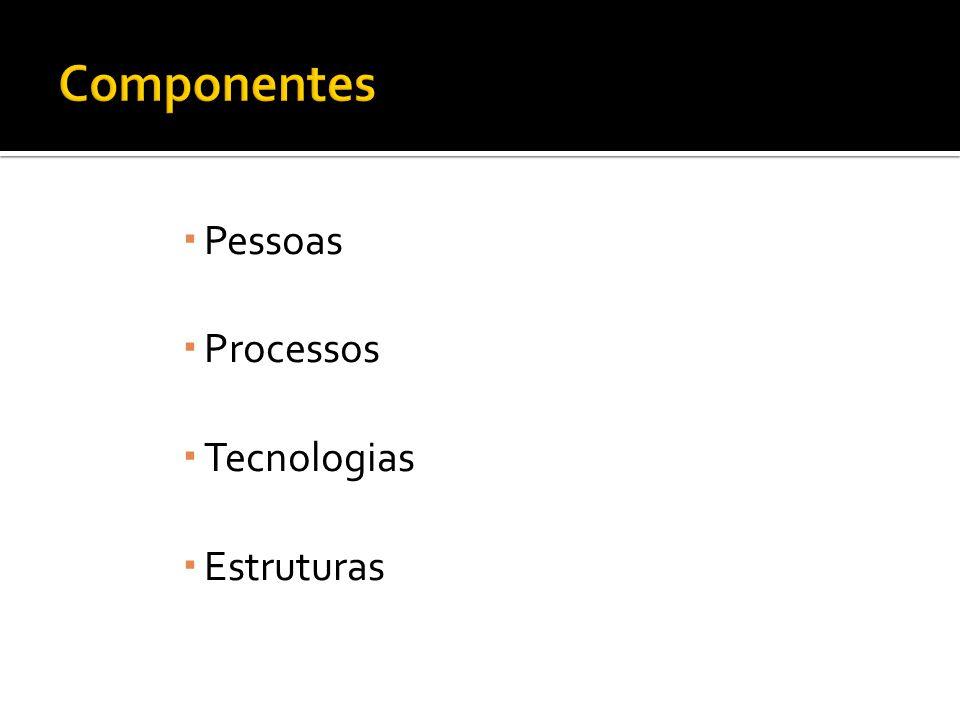 Pessoas Processos Tecnologias Estruturas