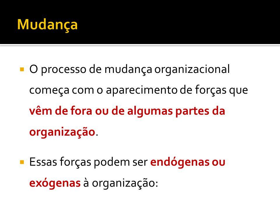 O processo de mudança organizacional começa com o aparecimento de forças que vêm de fora ou de algumas partes da organização.