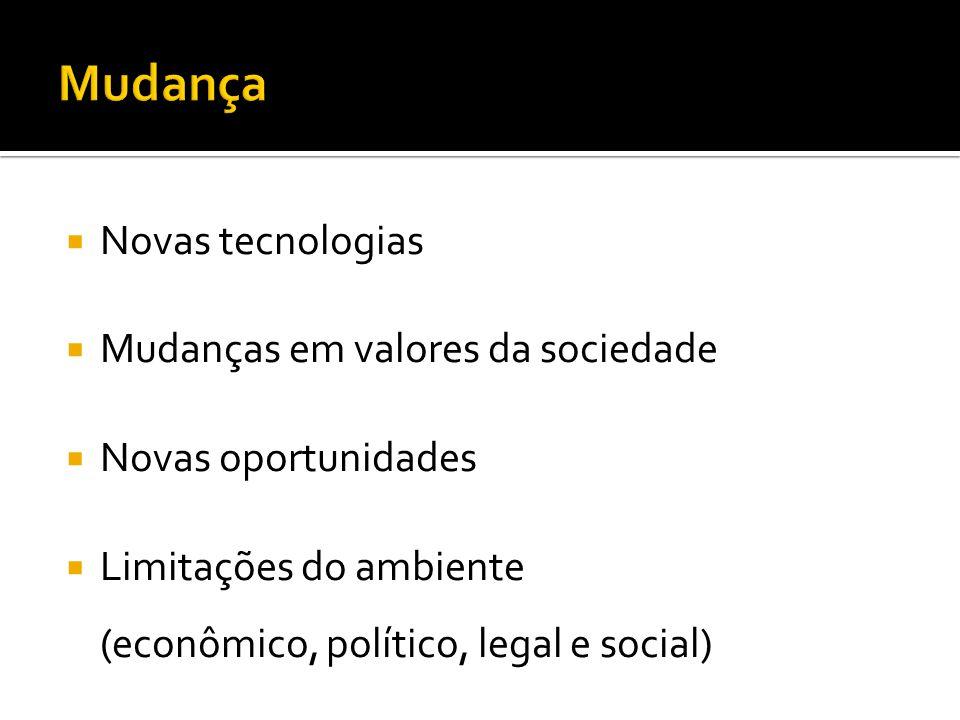 Novas tecnologias Mudanças em valores da sociedade Novas oportunidades Limitações do ambiente (econômico, político, legal e social)
