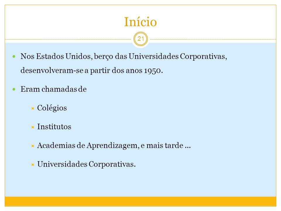 Início Nos Estados Unidos, berço das Universidades Corporativas, desenvolveram-se a partir dos anos 1950.