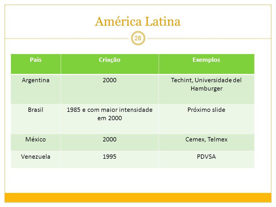 América Latina 26 PaisCriaçãoExemplos Argentina2000Techint, Universidade del Hamburger Brasil1985 e com maior intensidade em 2000 Próximo slide México2000Cemex, Telmex Venezuela1995PDVSA