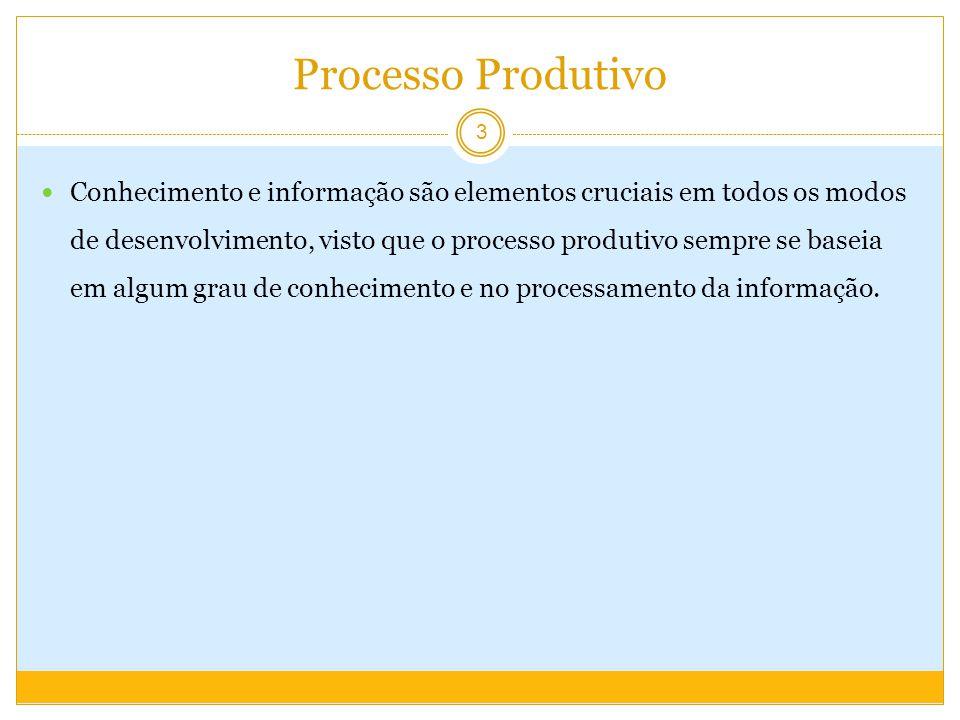 Processo Produtivo 3 Conhecimento e informação são elementos cruciais em todos os modos de desenvolvimento, visto que o processo produtivo sempre se baseia em algum grau de conhecimento e no processamento da informação.