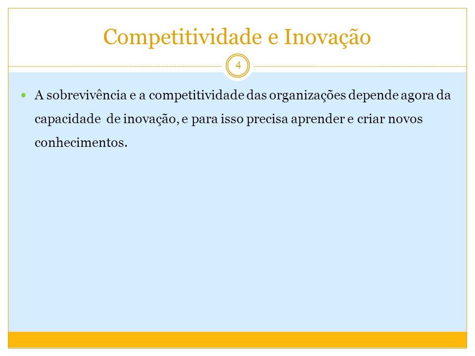 Competitividade e Inovação A sobrevivência e a competitividade das organizações depende agora da capacidade de inovação, e para isso precisa aprender e criar novos conhecimentos.