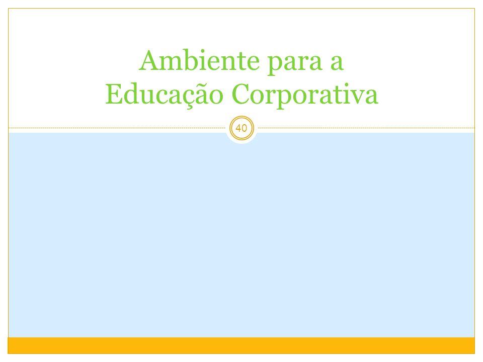 40 Ambiente para a Educação Corporativa