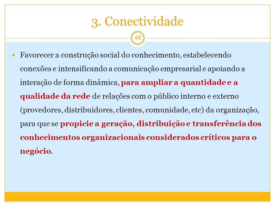 3. Conectividade Favorecer a construção social do conhecimento, estabelecendo conexões e intensificando a comunicação empresarial e apoiando a interaç