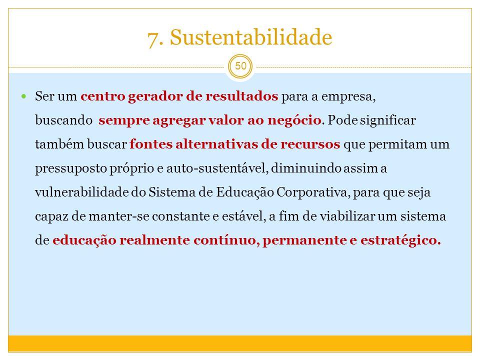 7. Sustentabilidade Ser um centro gerador de resultados para a empresa, buscando sempre agregar valor ao negócio. Pode significar também buscar fontes