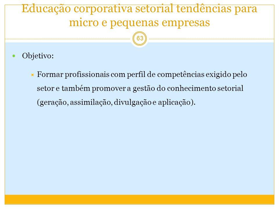 Educação corporativa setorial tendências para micro e pequenas empresas Objetivo: Formar profissionais com perfil de competências exigido pelo setor e também promover a gestão do conhecimento setorial (geração, assimilação, divulgação e aplicação).