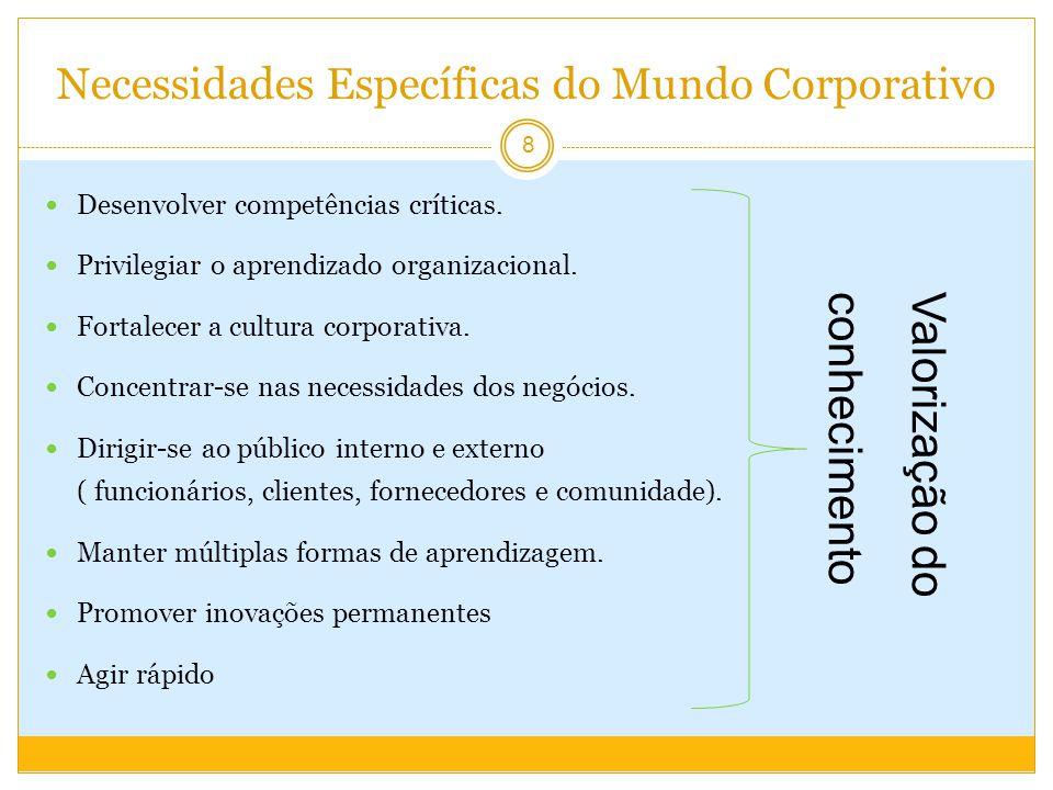 Necessidades Específicas do Mundo Corporativo Desenvolver competências críticas.